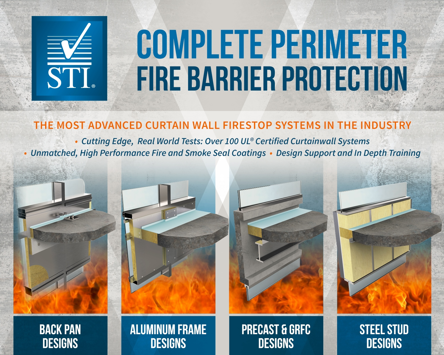 Spotlight On Perimeter Fire Barrier Protection Firestop